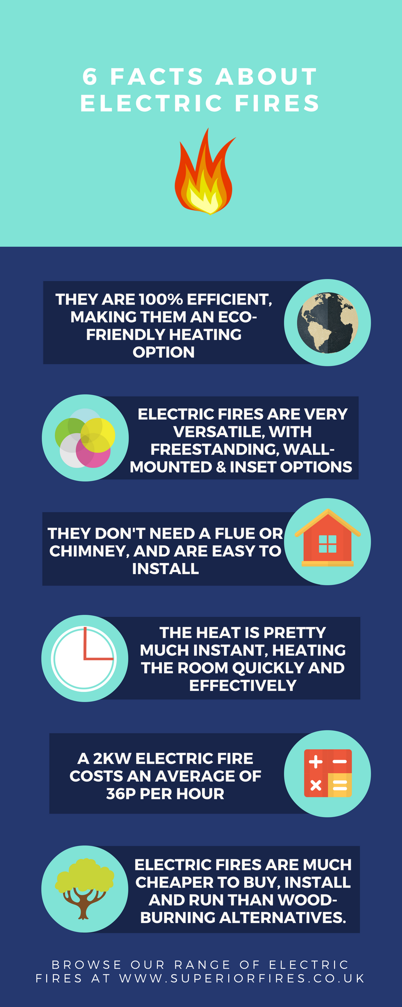 6 facts about electric fires infographic